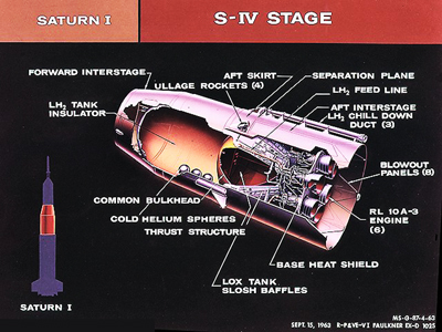 Saturn I S-IV Stage