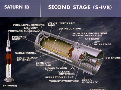 Saturn IB Second Stage (S-IVB)